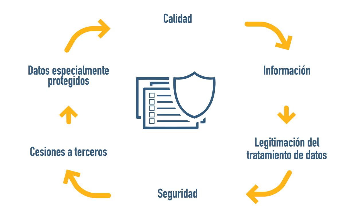 25 mayo 2018: ¿Qué Ley protegerá mis #datos y cuánto costará a las empresas no pretegerlos?